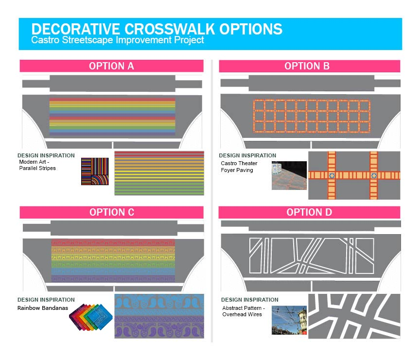 Castro crosswalk designs