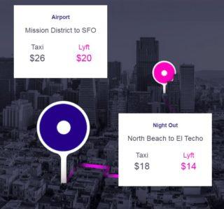lyft-price-estimates