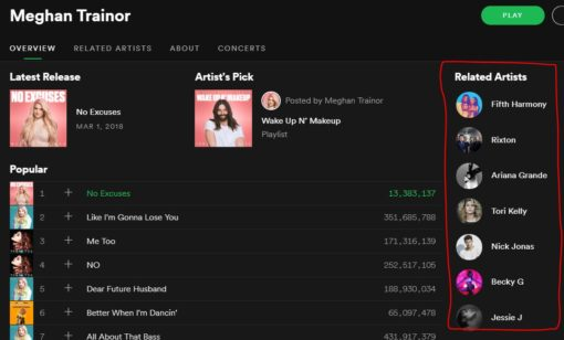 Use Related Artists to block Artists on Spotify