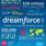 How many people are going to Dreamforce? (Dreamforce attendance by year)
