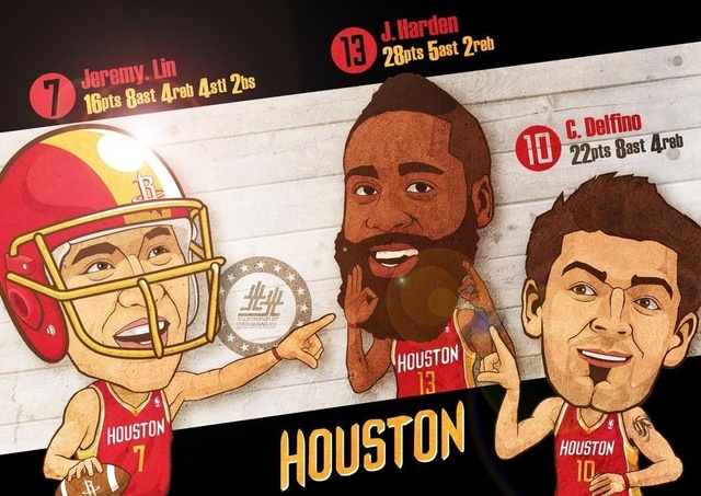 LOL: Jeremy Lin, James Harden, & Carlos Delfino Comic