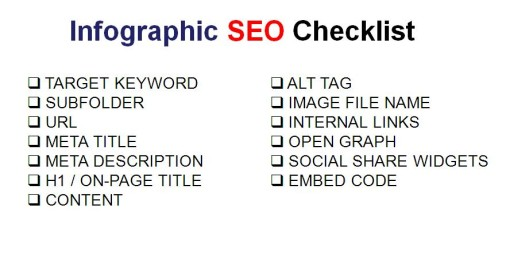 How to do Infographic SEO Checklist