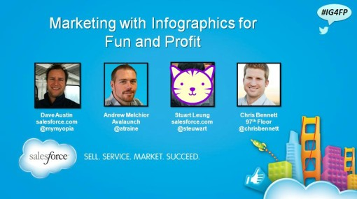 Dreamforce: Marketing with Infographics