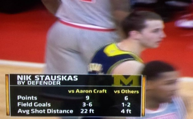 Aaron Craft defense Nik Stauskas