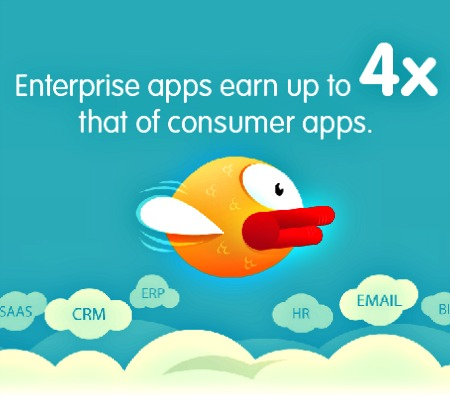 Work easier with mobile apps targeting businesses