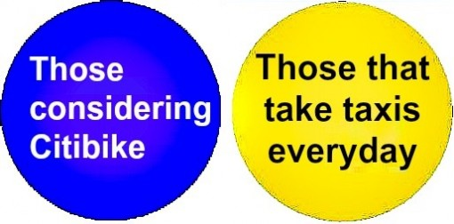 citibike vs taxis venn diagram two circles