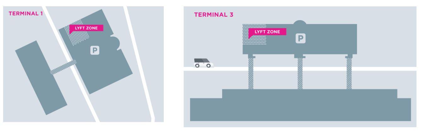 Where Lyft passenger pickup at Las Vegas airport
