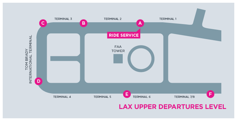 Lyft LAX how to use Lyft app