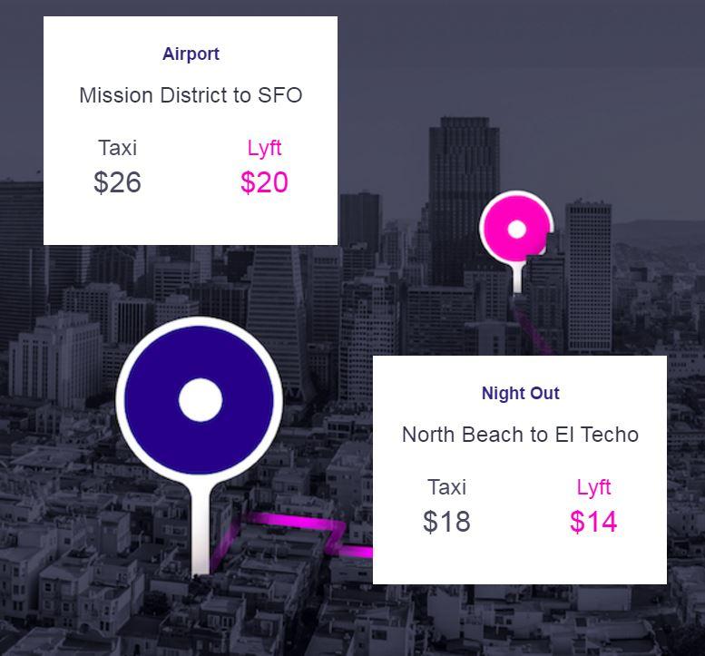Lyft improves price estimates in their app for regular Lyft rides
