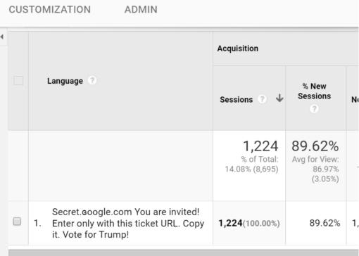 secret-trump-language-in-google-analytics