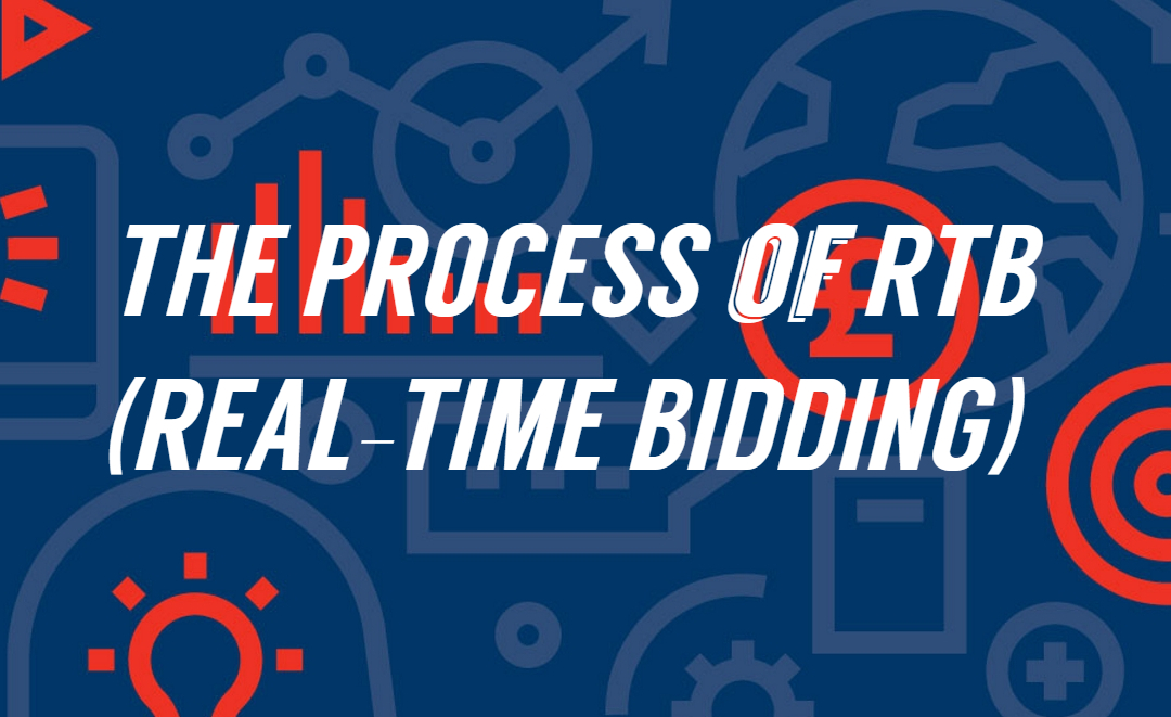 Trying to understand Real-Time Bidding (RTB) process? Read this layman's guide.